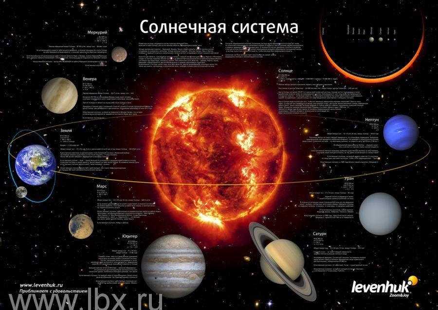 Постер Levenhuk (Левенгук) «Солнечная система»